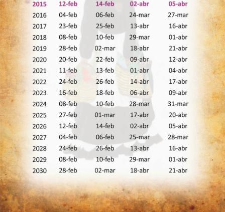 calendario manantero-fechas